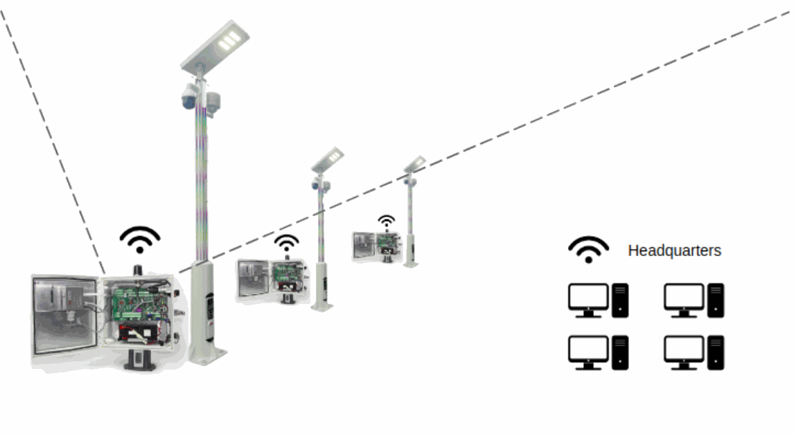 GPRS/GSM with Public Lighting System