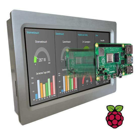 Industrial Panel PC based on Raspberry Pi
