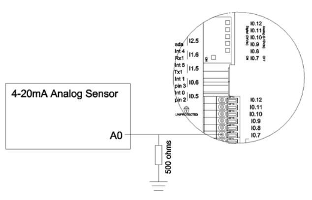 Arduino Industrial application for Analog Signals