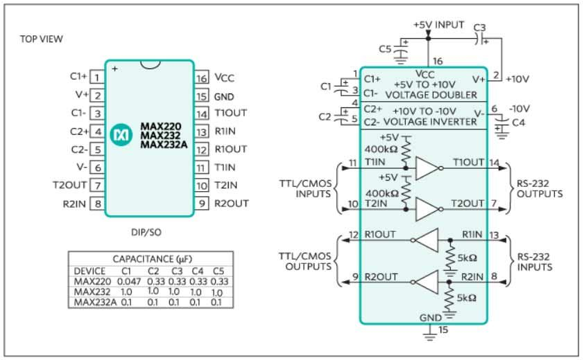 How to use RS-232 on Industrial Arduino based PLC
