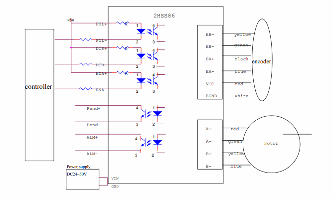 Servo Motor with Arduino based PLC Connections