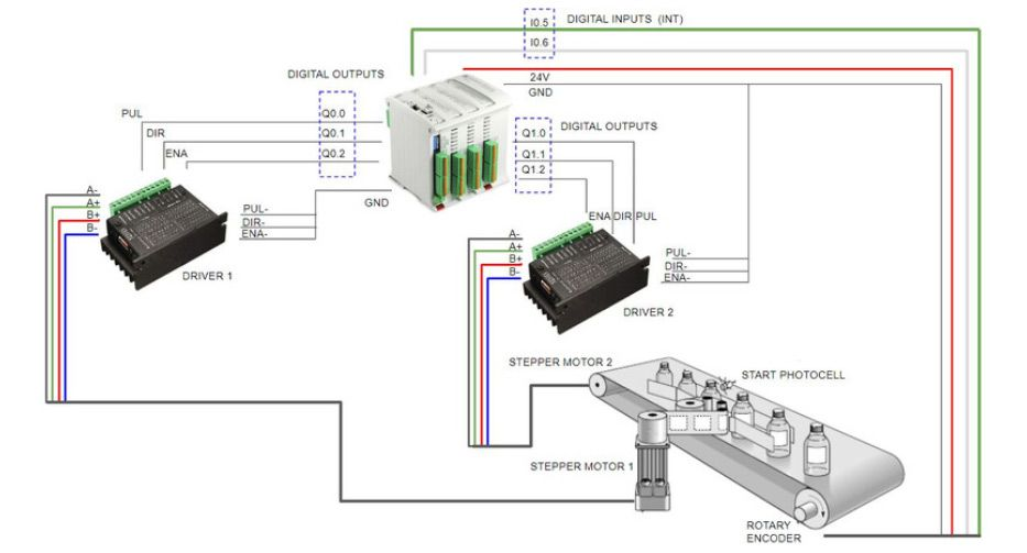 Diagram with PLC Arduino industrial labelling